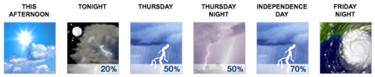 Looks like some sort of whirling disc of death for Friday.